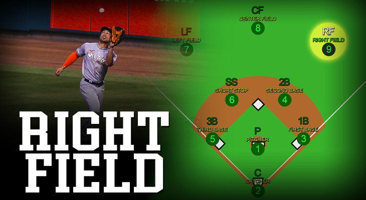 right-field-position
